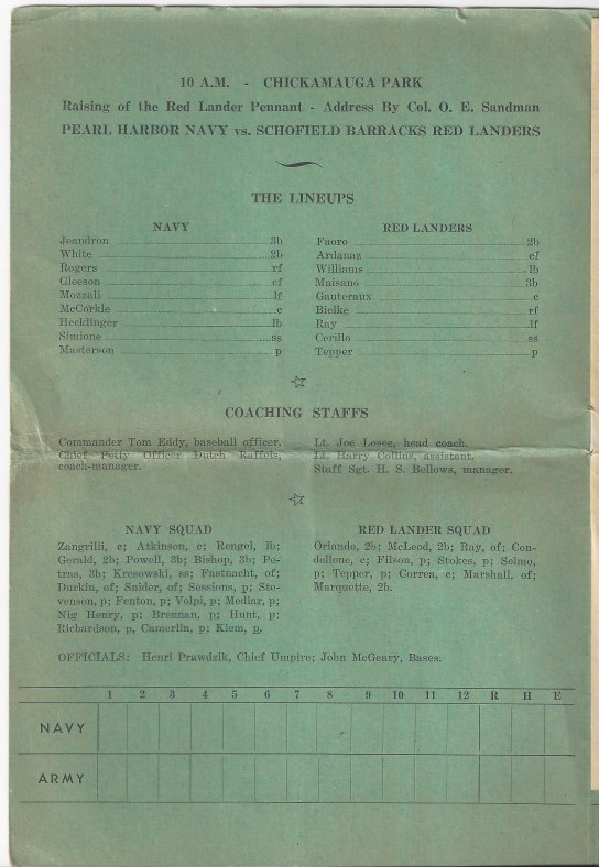 1943 Rosters: Pearl Harbor Navy Sub Base